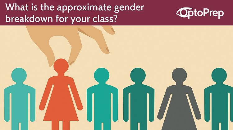 What-is-the-approximate-gender-breakdown-for-your-class.jpg